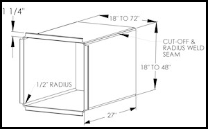 Tangent Former Kennel Diagram