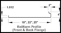 Rollform Profile